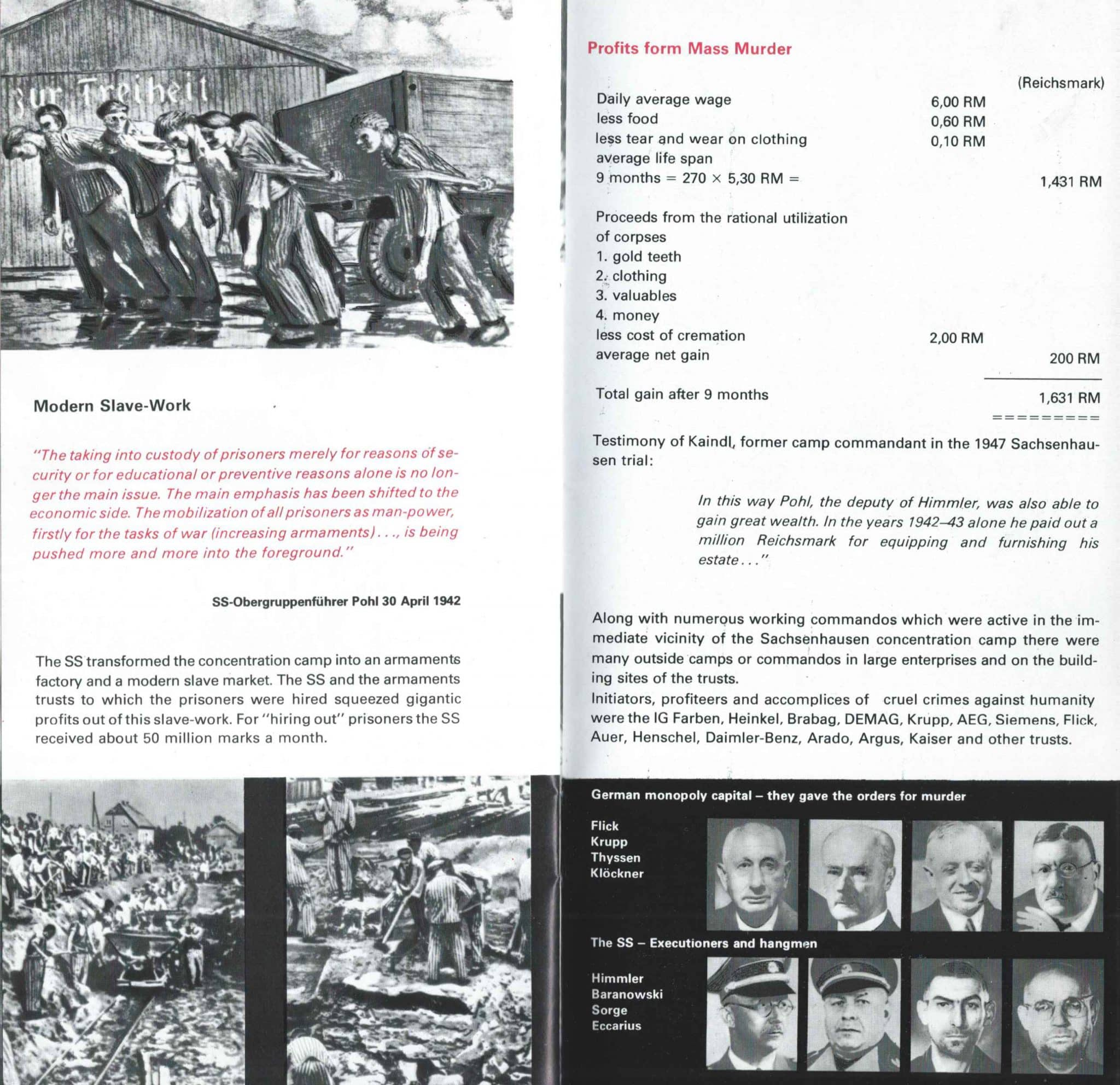 Sachsenhausen Concentration Camp In The DDR - 13